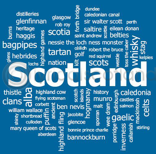 Scotland Word Cloud Colour Art Greetings Card